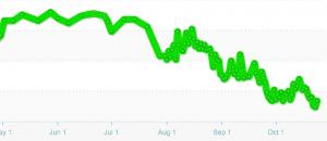 Carrot Graph